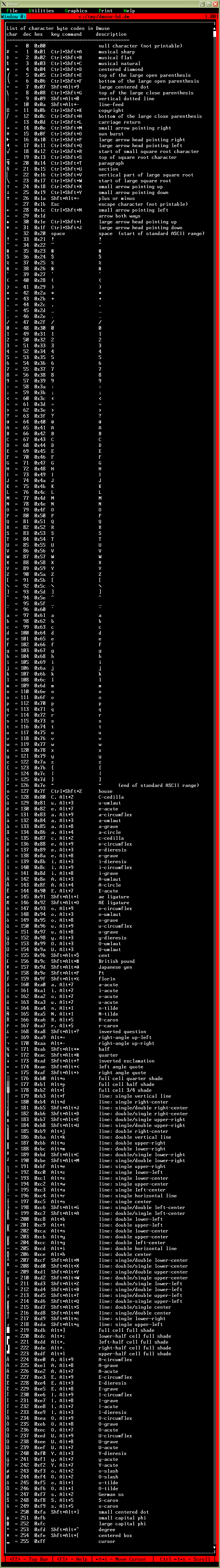 Dmuse: Color and upper-ASCII codes - CCARH Wiki