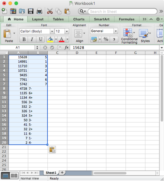 File:Excel-scalegrees-chorales.png