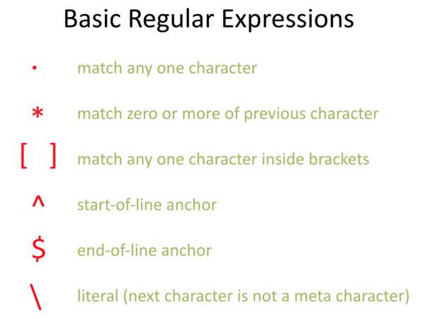 Basic-regular-expressions.png