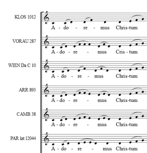 "Setting of first two words of the antophon ""Adoremus Christum"" from six of 10 sources included in the Comparatio database (Cantus No. 001006)."