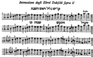Marcello Psalms - CCARH Wiki