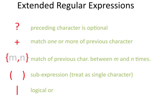 Extended-regular-expressions.png